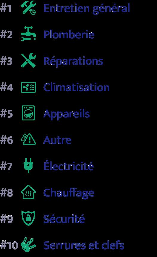 10 catégories de billet les plus utilisées